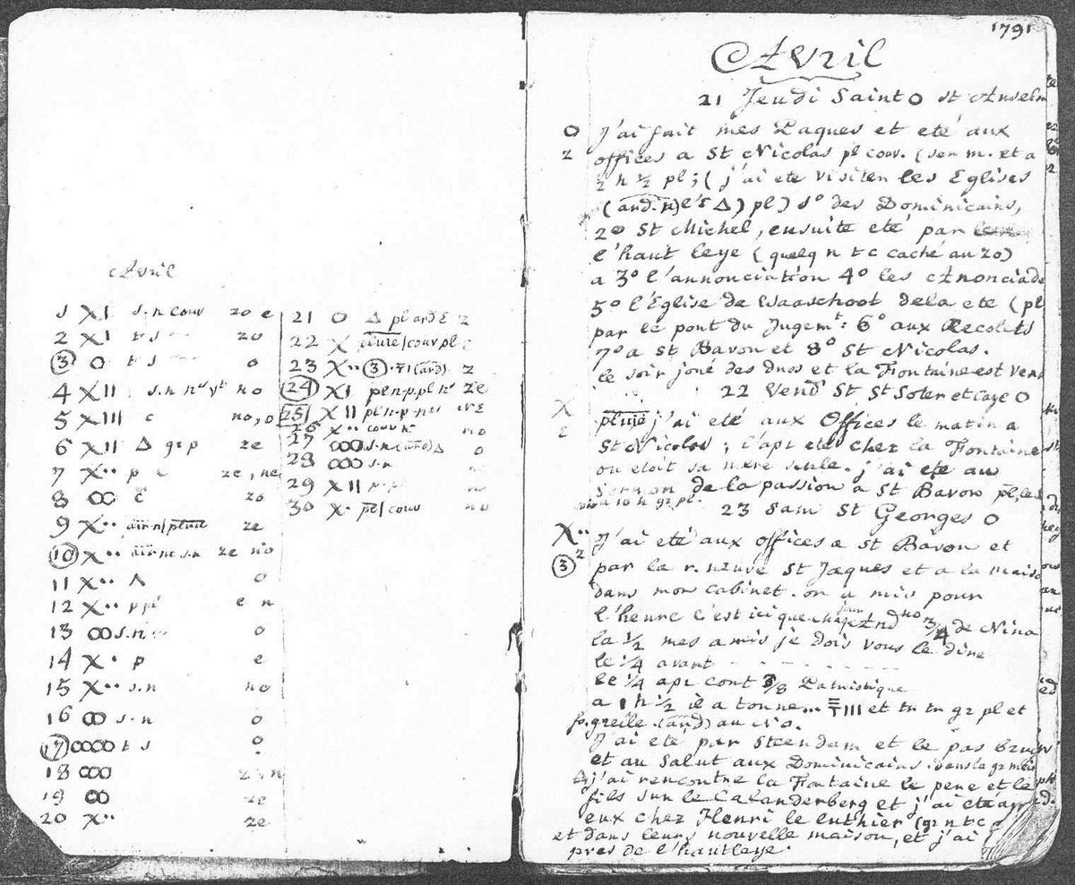 Observations météorologiques d'avril 1791 extraites du carnet journalier de Guillaume Schamp. Les observations météorologiques sont notées à droite, sous forme codée dans la marge, tandis que la page gauche donne l'aperçu du mois.