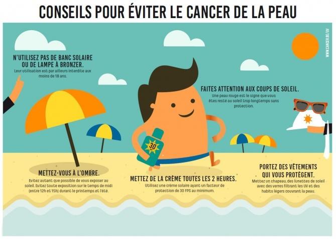 Ces conseils de la Fondation contre le Cancer vous apprennent comment profiter du soleil raisonnablement.