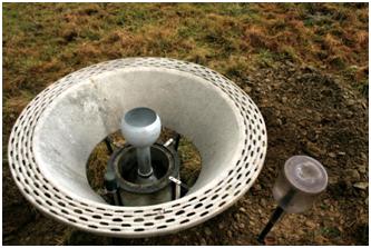 Le pluviomètre standard P50 de l'IRM, entouré d'un cône de Nipher.