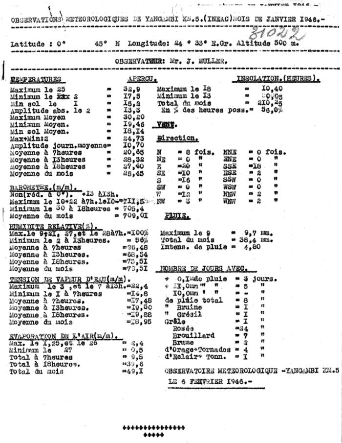 Pluviometrische waarnemingen voor de maand januari 1946 in het station Yangambi, Congo.