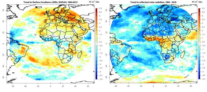 Figuur 3 en 4: Trend over de periode 1983–2015 van de inkomende zonneflux aan het oppervlak (links) en gereflecteerde zonneflux bovenaan de atmosfeer (rechts).