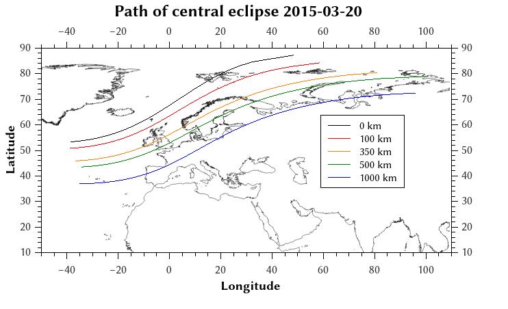 Het pad van de totale zonsverduistering van 20 maart 2015, op verschillende hoogten boven zeeniveau. Op zeeniveau was de verduistering totaal boven de Atlantische Oceaan, maar tussen 500 en 1000 km hoogte was dit boven België!